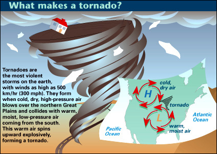 tornadoes1