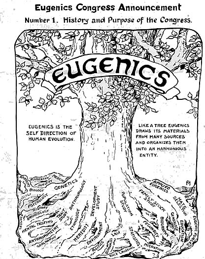 eugenics congress announcement